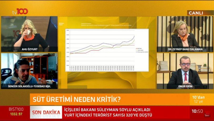 TÜSEDAD BAŞKANI SENCER SOLAKOĞLU: SÜT SEKTÖRÜNDE BU DURUMA NASIL GELDİK- TV100 / AHU ÖZYURT 26.11.2020